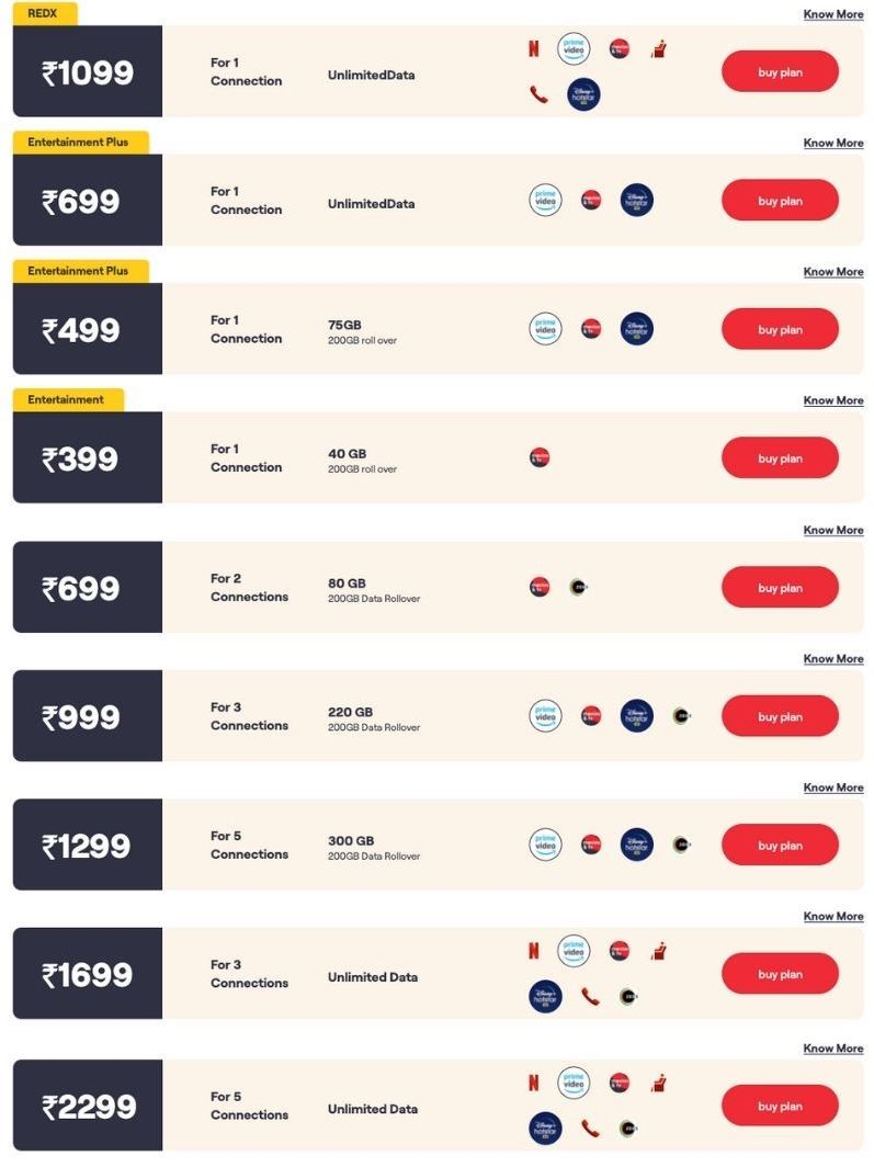 Vi offers eight postpaid plans in India starting from Rs 399